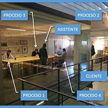 Taller de mejora de procesos en una oficina de arquitectura